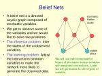 belief nets