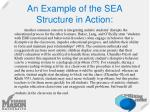 an example of the sea structure in action