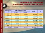 number of teachers based on education in 2007
