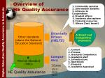 overview of he quality assurance