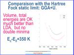 comparaison with the hartree fock static limit gga u