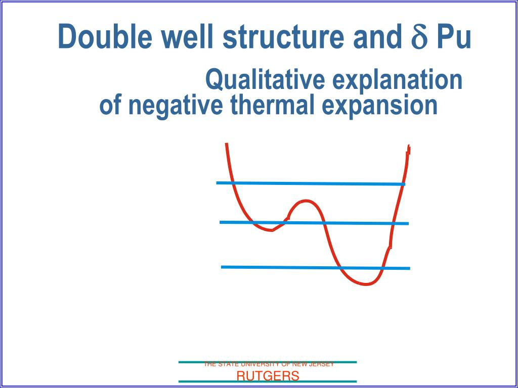 Qualitative explanation             of negative thermal expansion