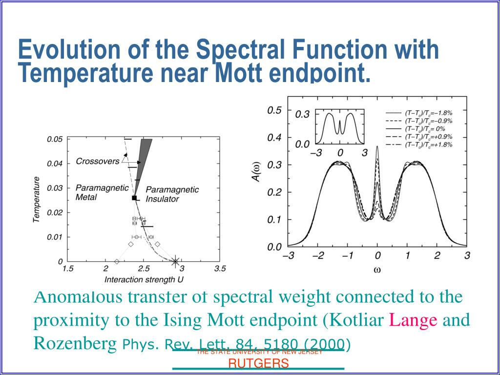 Evolution of the Spectral Function with Temperature near Mott endpoint.