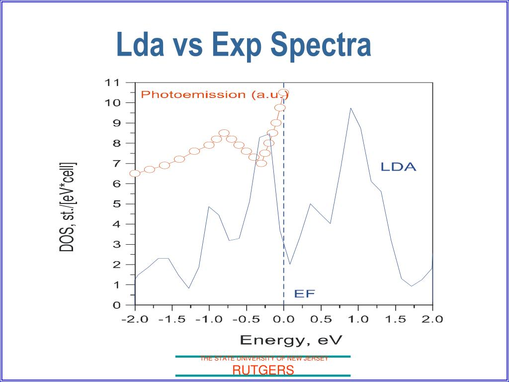 Lda vs Exp Spectra