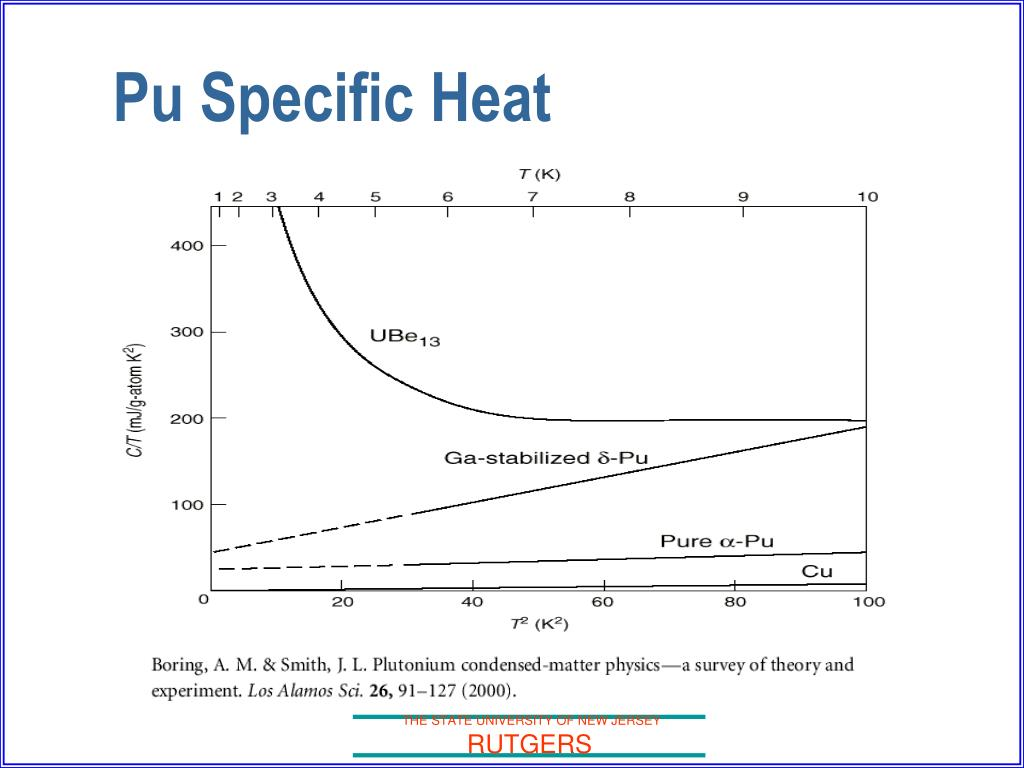 Pu Specific Heat