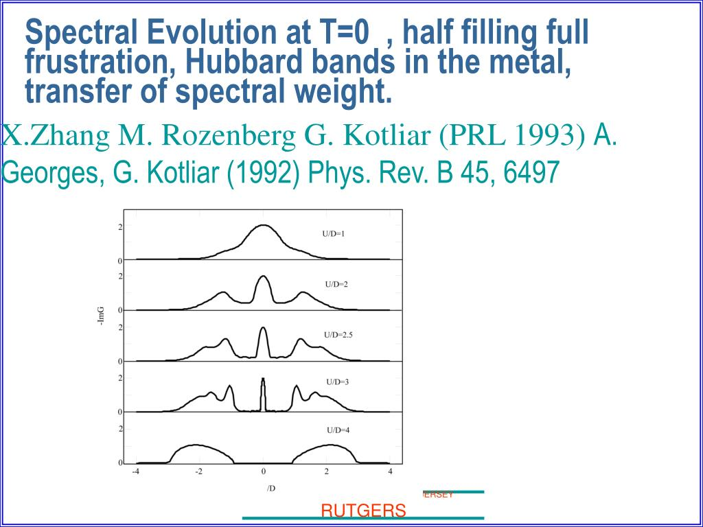Spectral Evolution at T=0  , half filling full frustration, Hubbard bands in the metal, transfer of spectral weight.