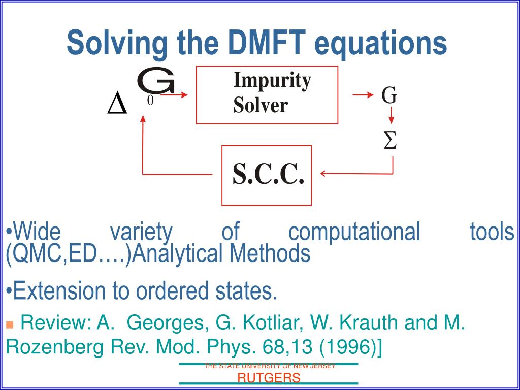Solving the DMFT equations