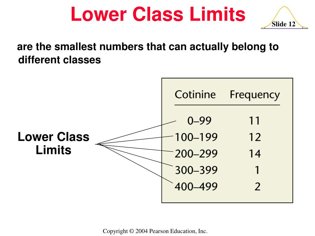 are the smallest numbers that can actually belong to different classes