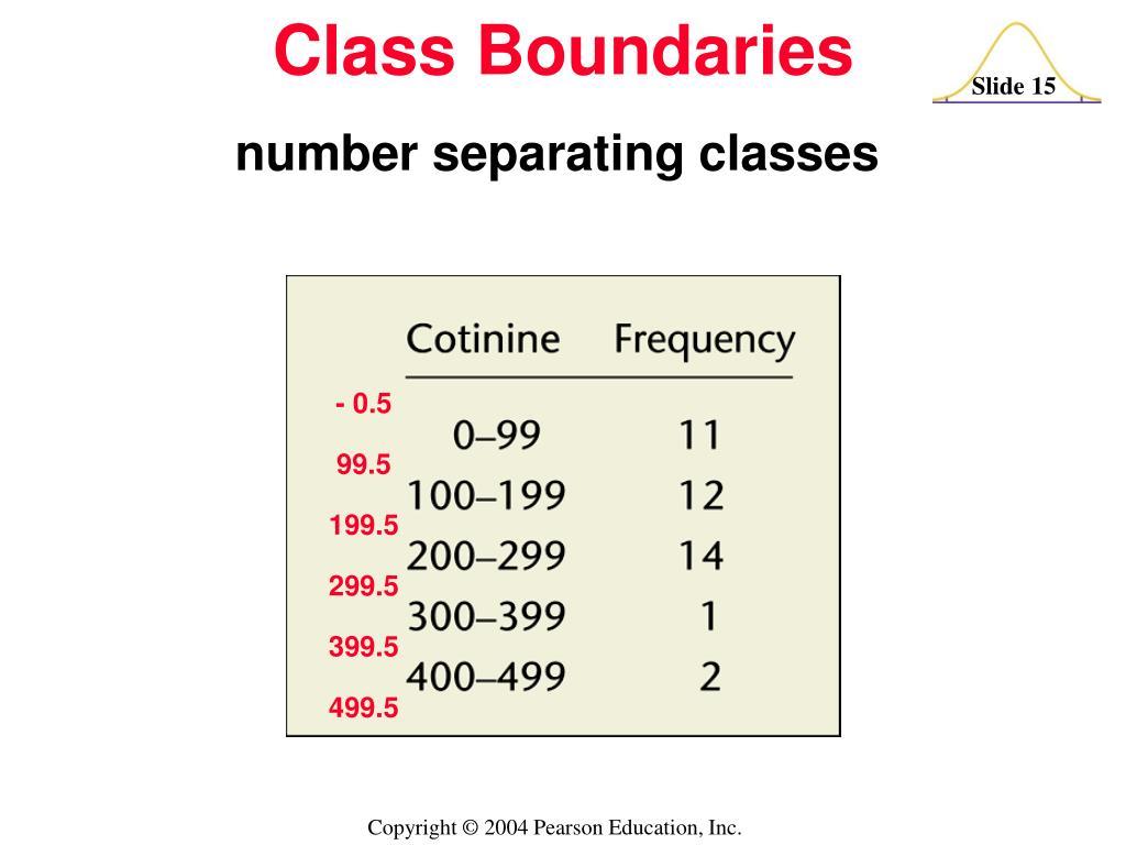number separating classes