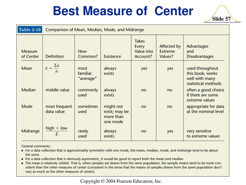 Best Measure of  Center