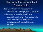 phases of the nurse client relationship