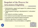 snapshot of the process for articulation eligibility