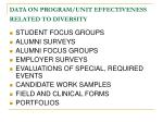 data on program unit effectiveness related to diversity