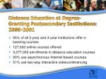 distance education at degree granting postsecondary institutions 2000 2001
