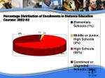 percentage distribution of enrollments in distance education courses 2002 03