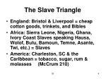 the slave triangle