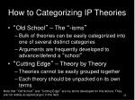 how to categorizing ip theories