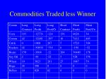 commodities traded less winner