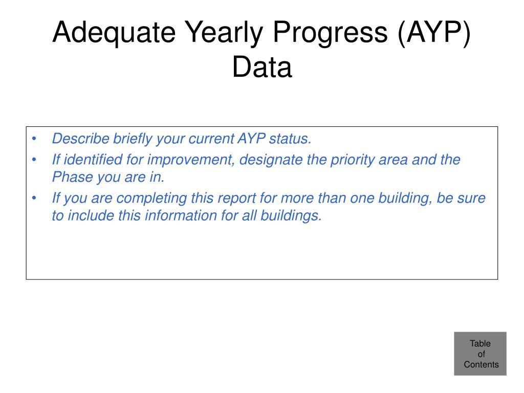 Adequate Yearly Progress (AYP) Data