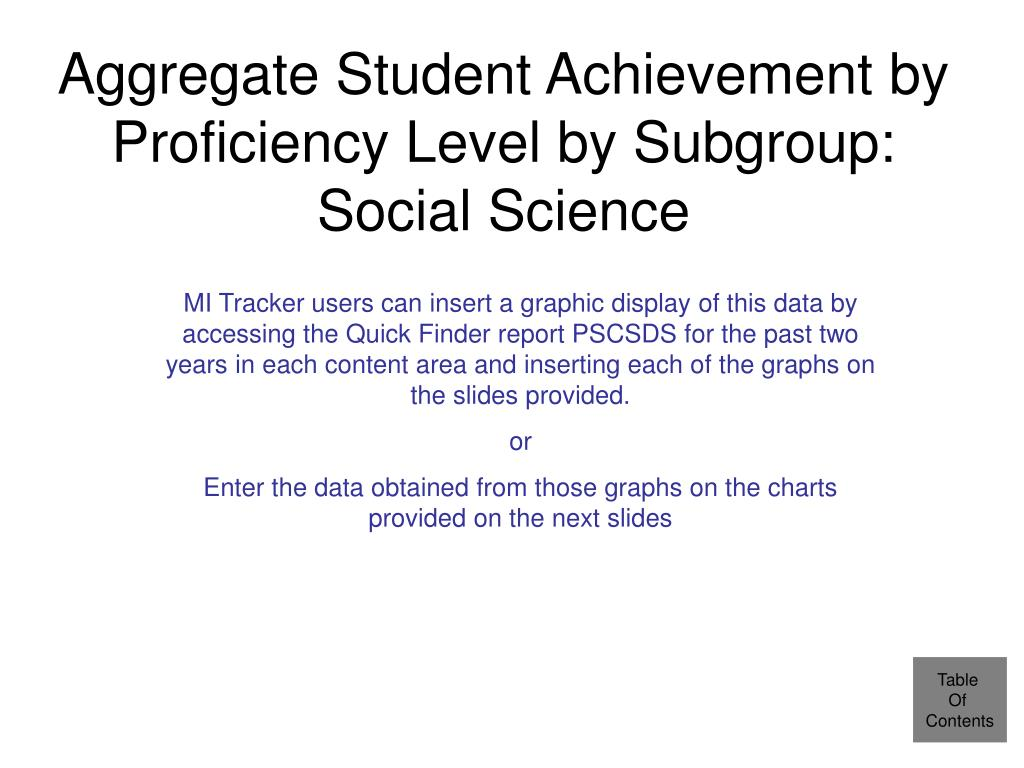 Aggregate Student Achievement by Proficiency Level by Subgroup:  Social Science