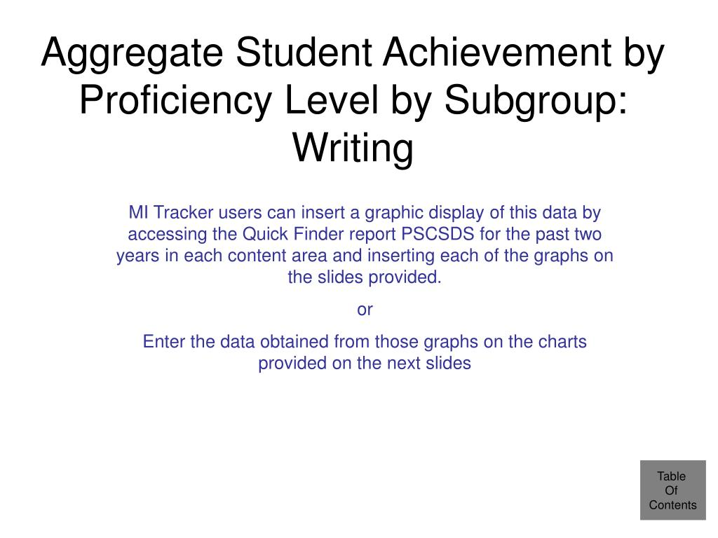 Aggregate Student Achievement by Proficiency Level by Subgroup:  Writing