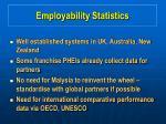 employability statistics