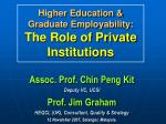 higher education graduate employability the role of private institutions