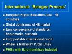 international bologna process