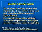 need for a diverse system