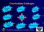 curriculum linkages21