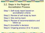 3 2 steps in the regional accreditation process