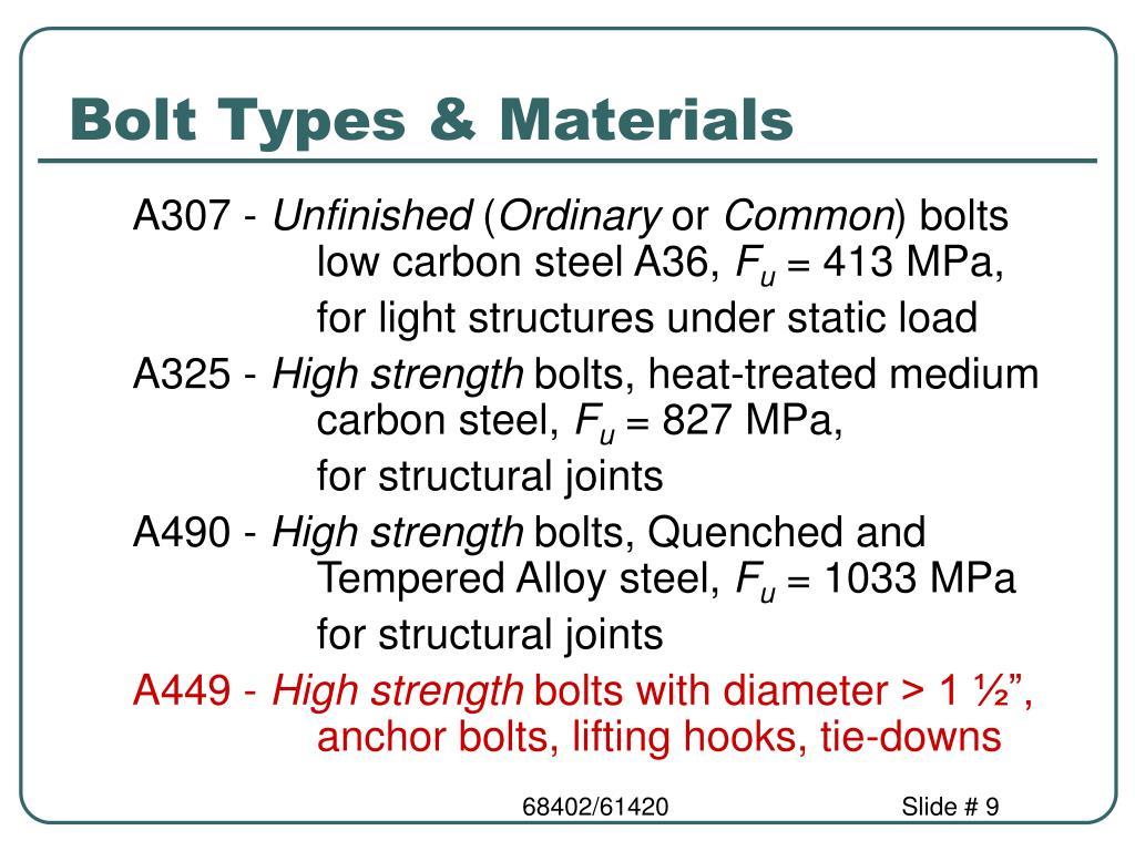 Bolt Types & Materials