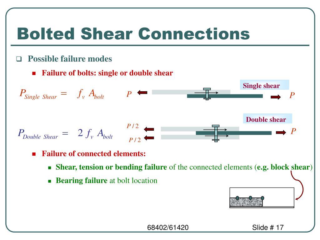 Single shear