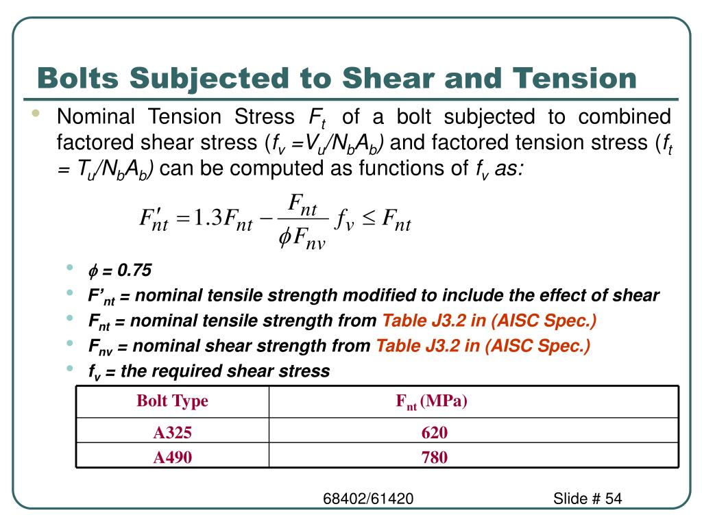 Bolts Subjected to Shear and Tension