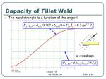 capacity of fillet weld
