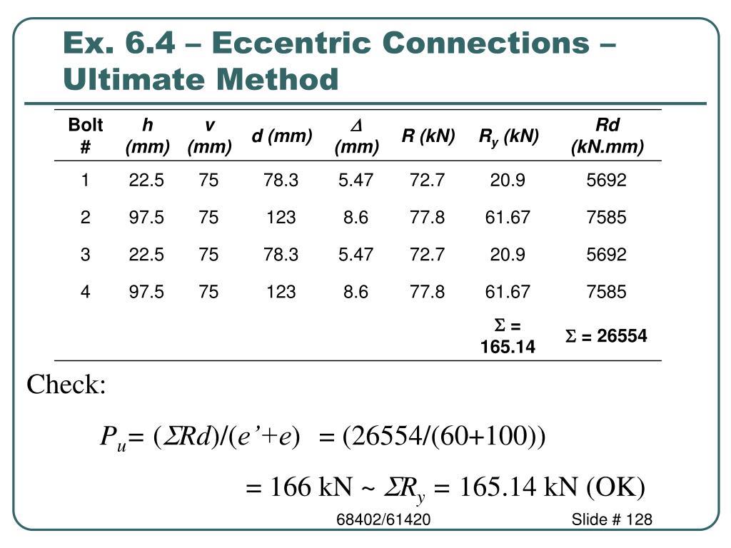 Ex. 6.4 – Eccentric Connections – Ultimate Method