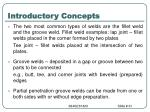 introductory concepts61