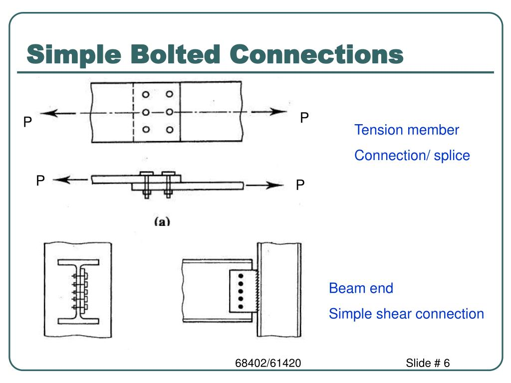 Simple Bolted Connections