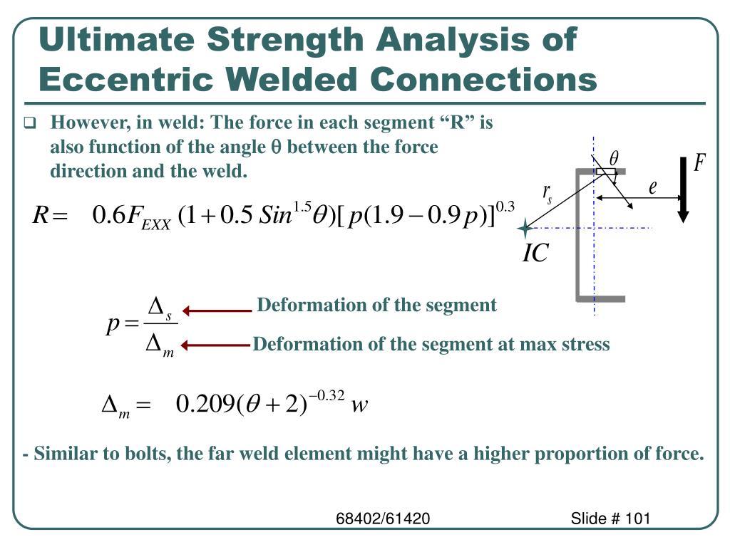 Ultimate Strength Analysis of