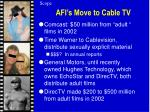 afi s move to cable tv