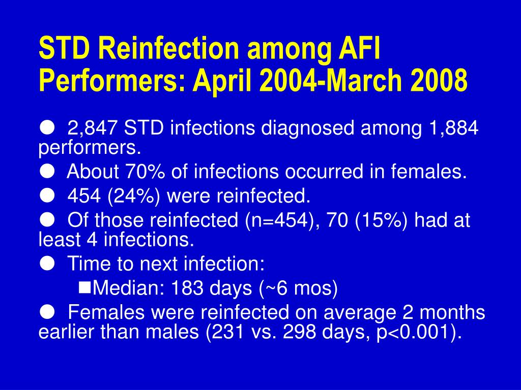 STD Reinfection among AFI Performers: April 2004-March 2008
