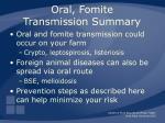 oral fomite transmission summary