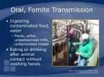 oral fomite transmission