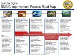 lean six sigma dmaic improvement process road map