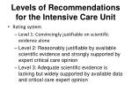 levels of recommendations for the intensive care unit