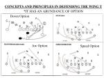 concepts and principles in defending the wing t4