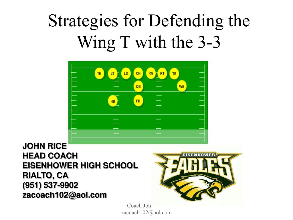 strategies for defending the wing t with the 3 3 l.