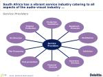 south africa has a vibrant service industry catering to all aspects of the audio visual industry