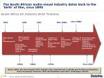 the south african audio visual industry dates back to the birth of film circa 1895