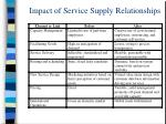 impact of service supply relationships9